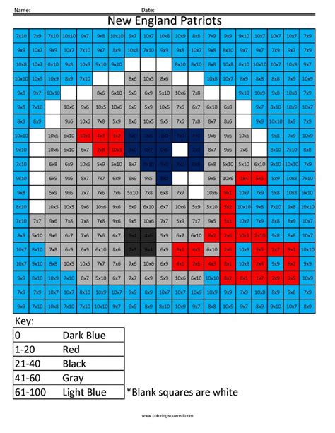 New England Patriots- Advanced Multiplication - Coloring