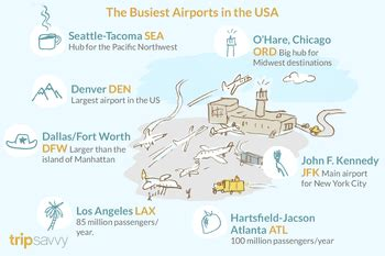 A Guide to Airports Near New York City