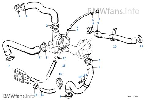 Cooling System Water Hoses   BMW 5' E28 520i M20 Europe